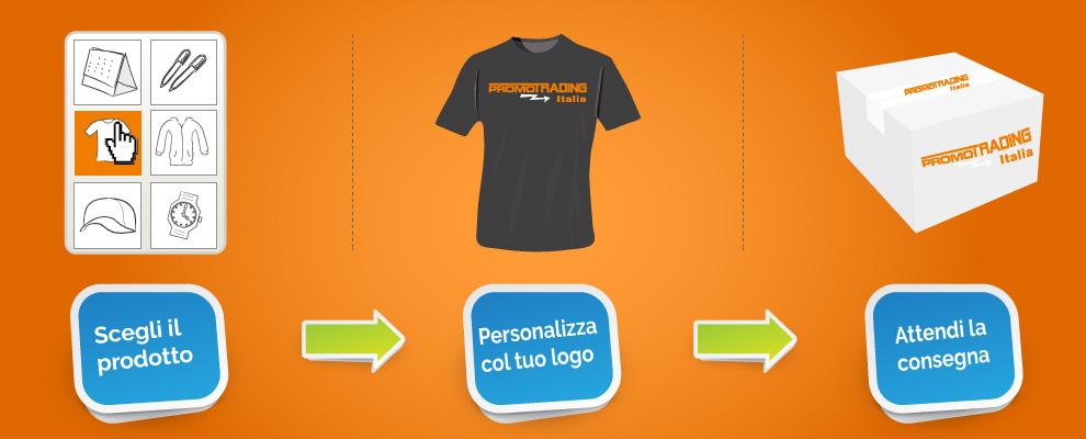 8c00e092df Magliette, Abbigliamento e gadget personalizzati - Promotrading Italia